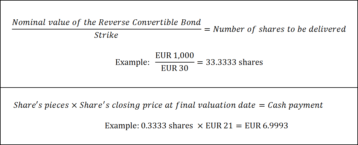 In This Example The Investor Would Thus Be Given Number Of 33 Shares His Her Securities Deposit At A Price EUR 21 Difference To Whole